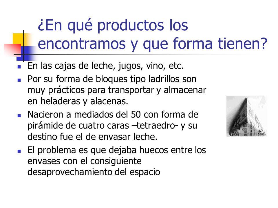 ¿En qué productos los encontramos y que forma tienen