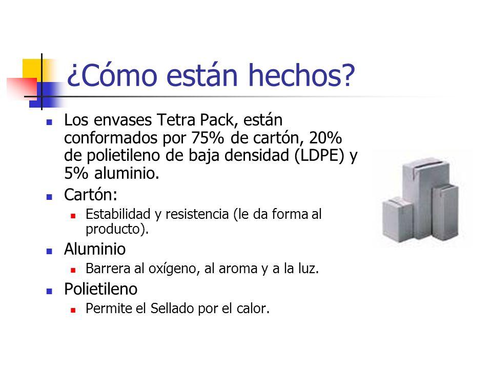 ¿Cómo están hechos Los envases Tetra Pack, están conformados por 75% de cartón, 20% de polietileno de baja densidad (LDPE) y 5% aluminio.