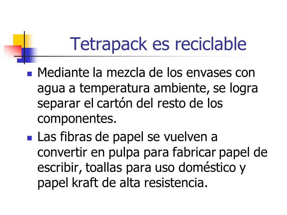 Tetrapack es reciclable
