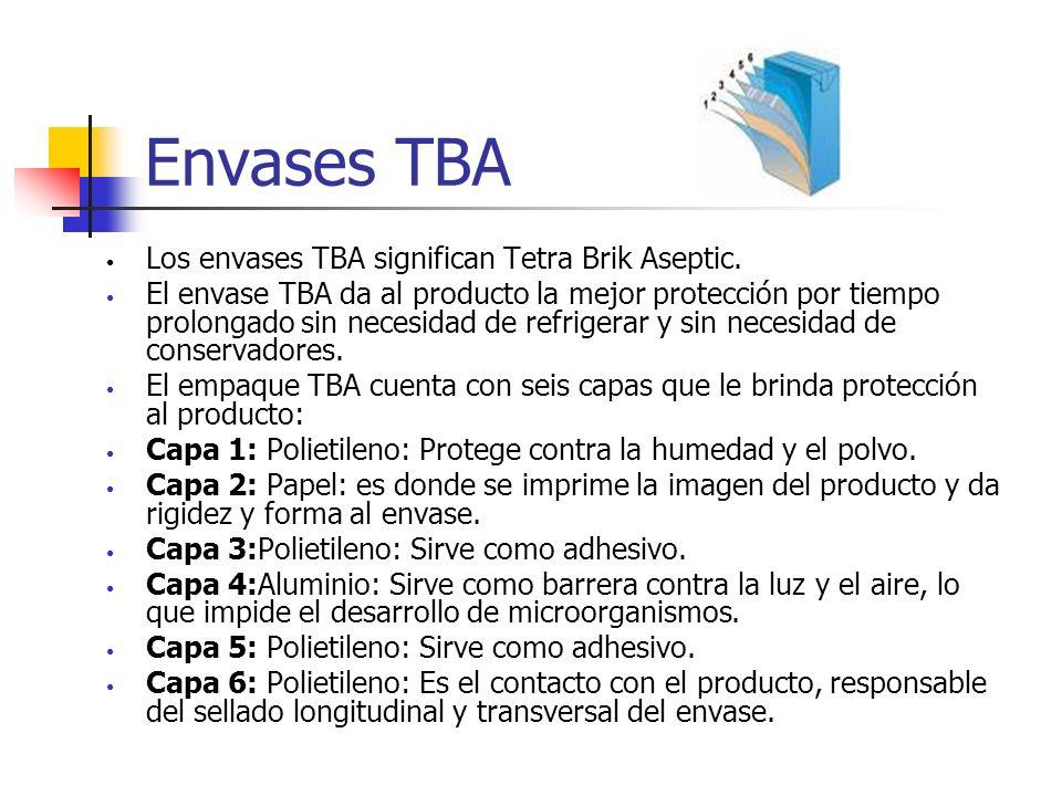 Envases TBA Los envases TBA significan Tetra Brik Aseptic.