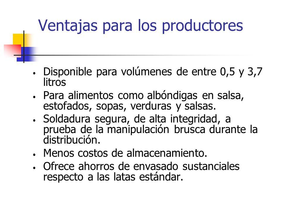 Ventajas para los productores