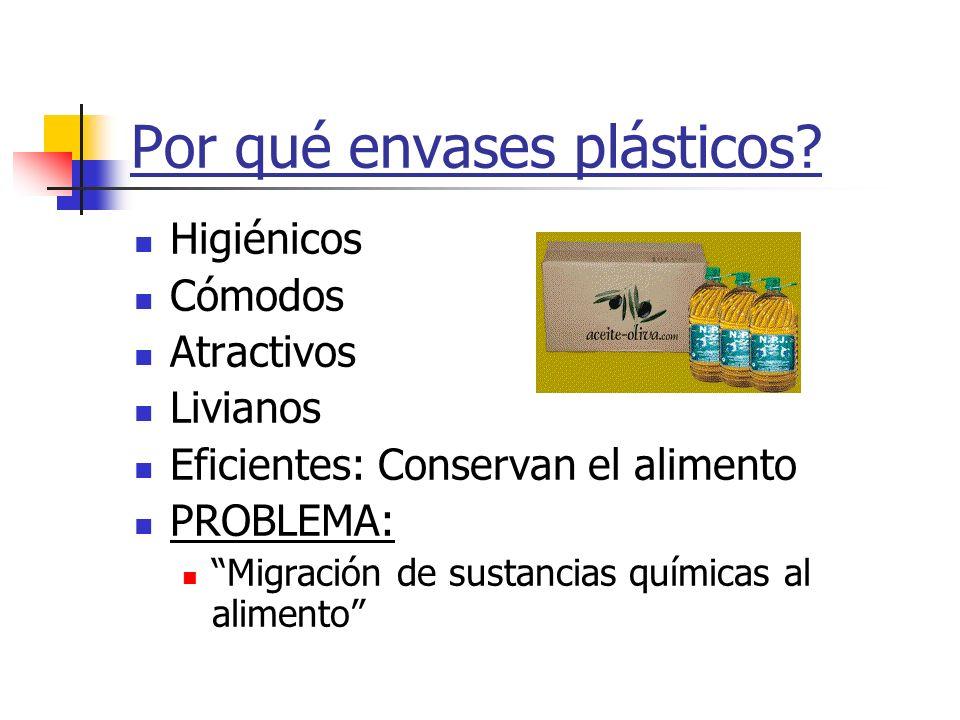 Por qué envases plásticos
