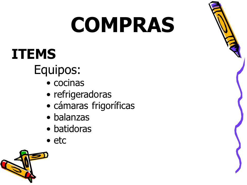 COMPRAS Equipos: cocinas refrigeradoras cámaras frigoríficas balanzas