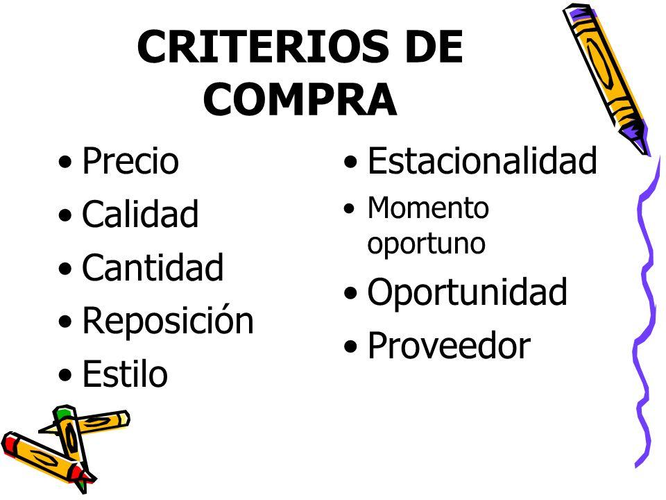 CRITERIOS DE COMPRA Precio Calidad Cantidad Reposición Estilo