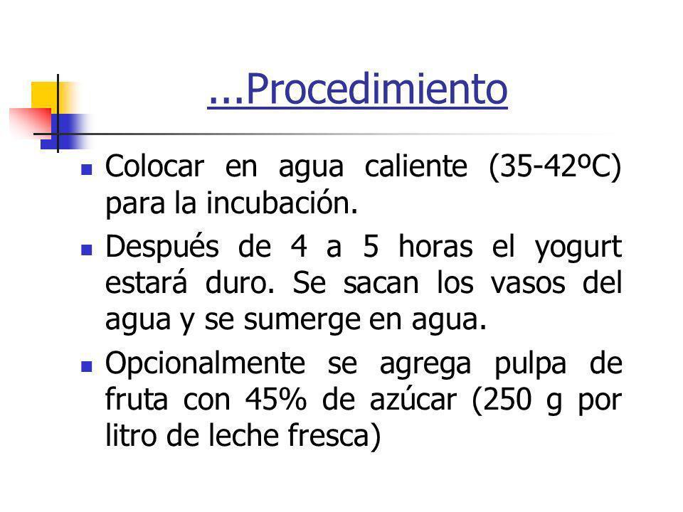 ...Procedimiento Colocar en agua caliente (35-42ºC) para la incubación.