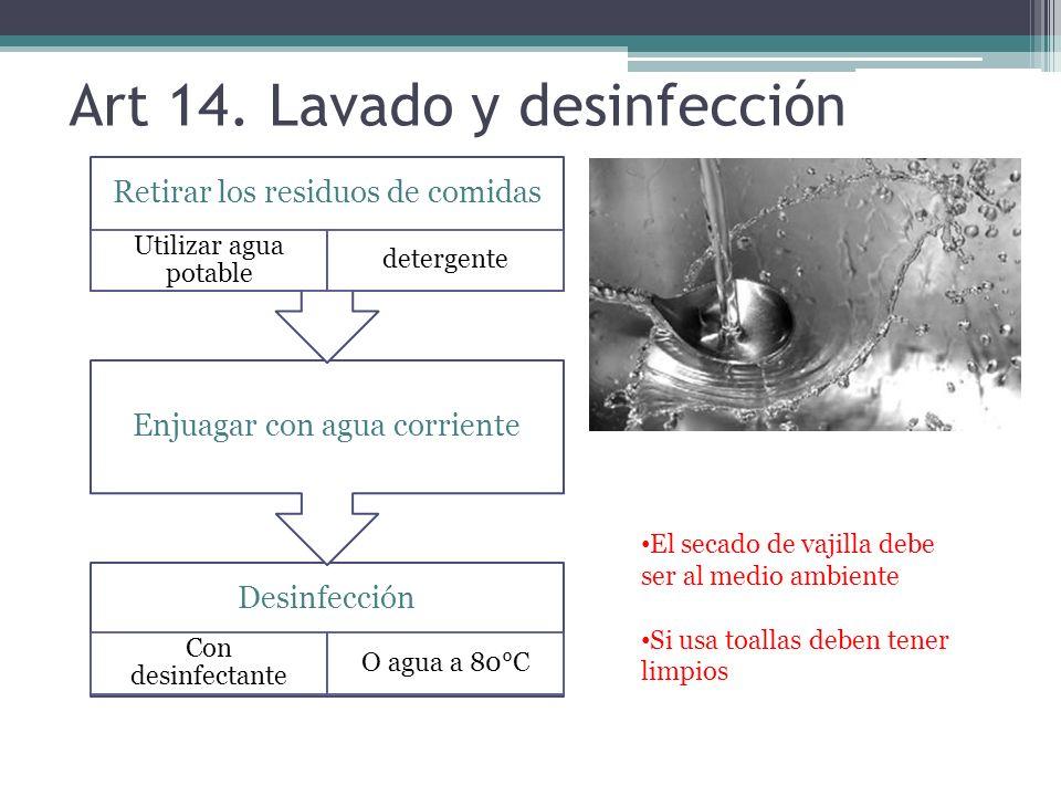 Art 14. Lavado y desinfección