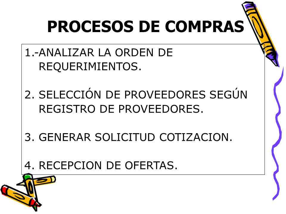 PROCESOS DE COMPRAS 1.-ANALIZAR LA ORDEN DE REQUERIMIENTOS.