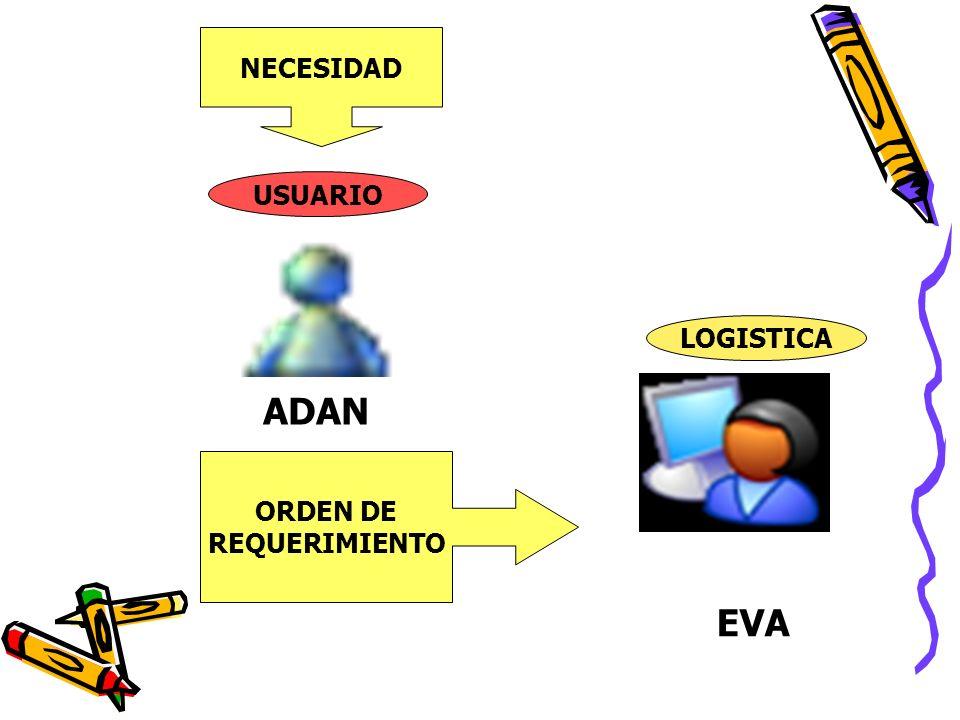 NECESIDAD USUARIO LOGISTICA ADAN ORDEN DE REQUERIMIENTO EVA