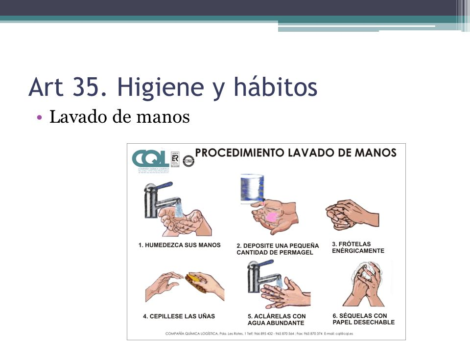 Art 35. Higiene y hábitos Lavado de manos