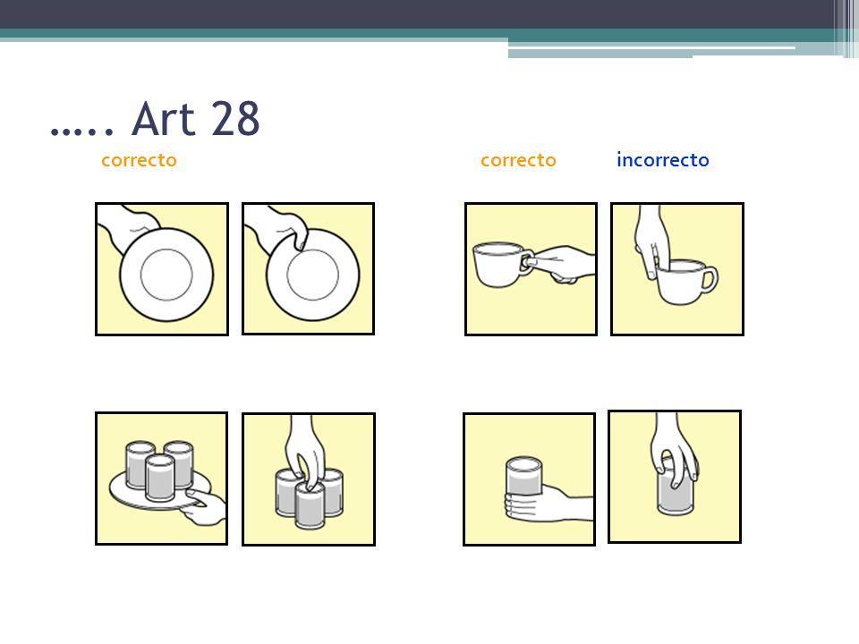 ….. Art 28 correcto correcto incorrecto