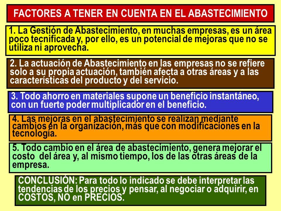 FACTORES A TENER EN CUENTA EN EL ABASTECIMIENTO