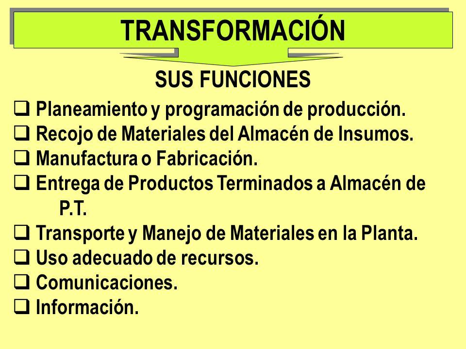 TRANSFORMACIÓN SUS FUNCIONES