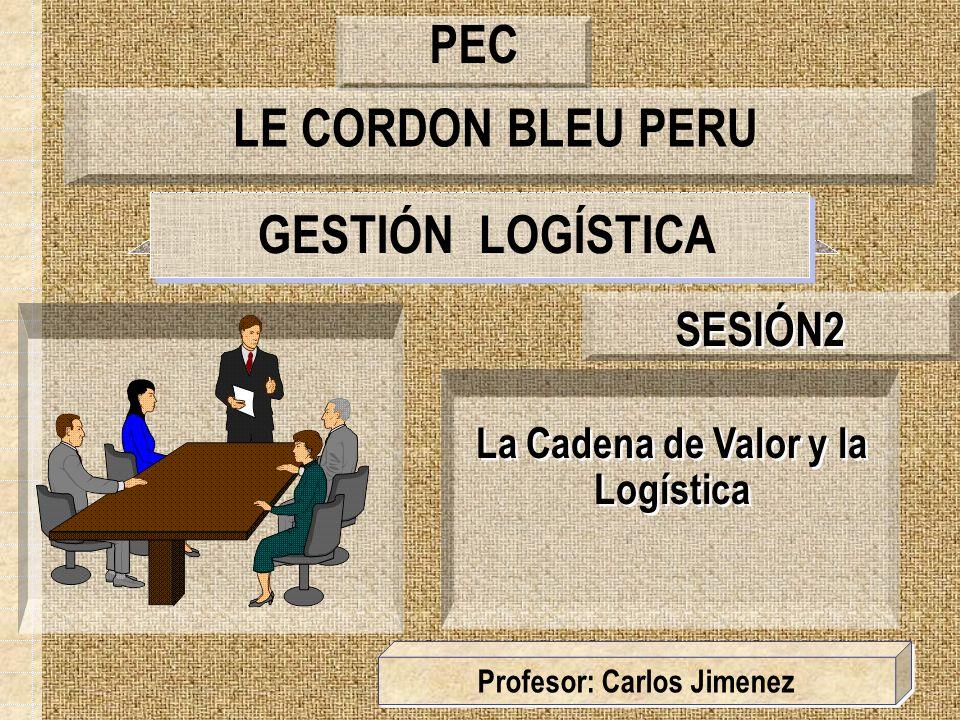 La Cadena de Valor y la Logística Profesor: Carlos Jimenez