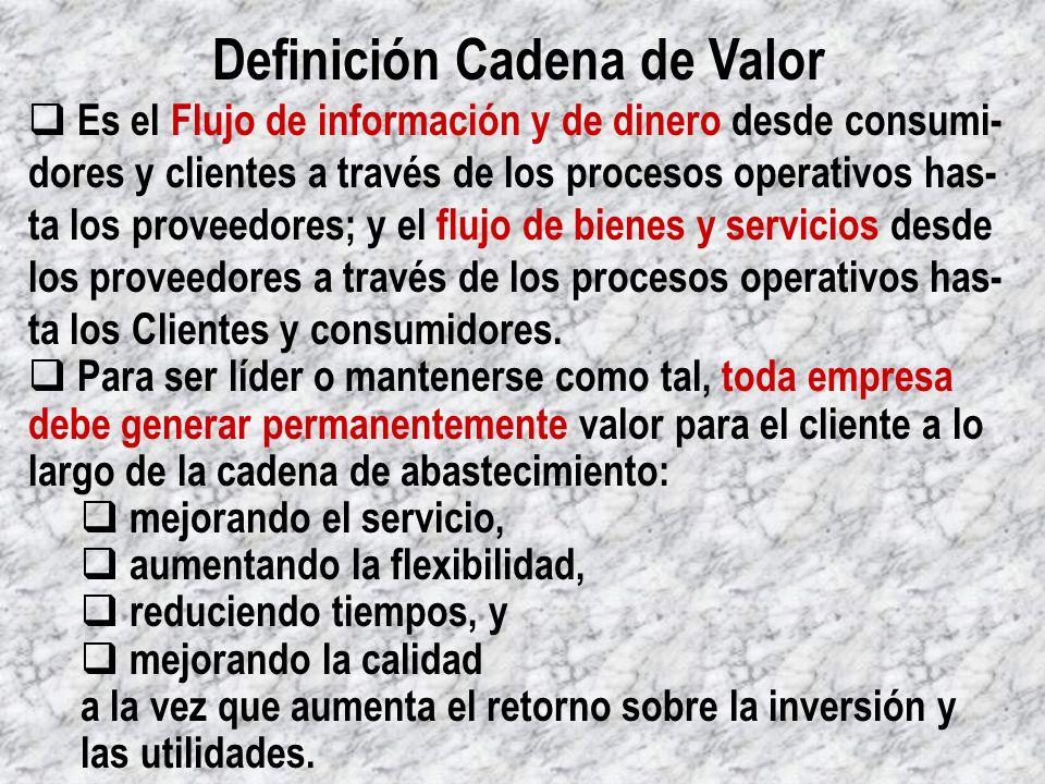 Definición Cadena de Valor
