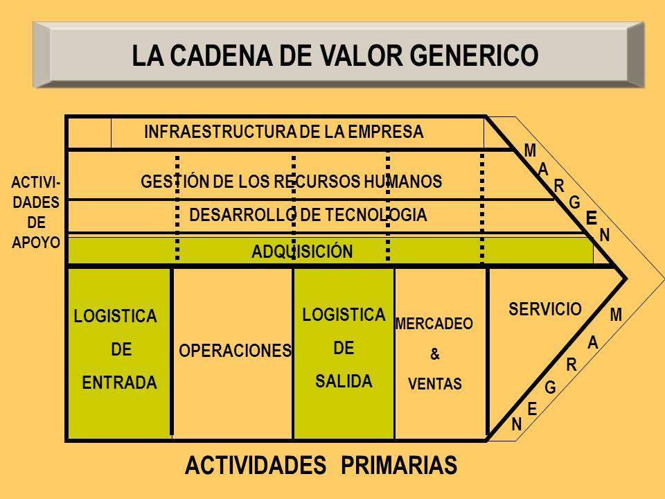 LA CADENA DE VALOR GENERICO