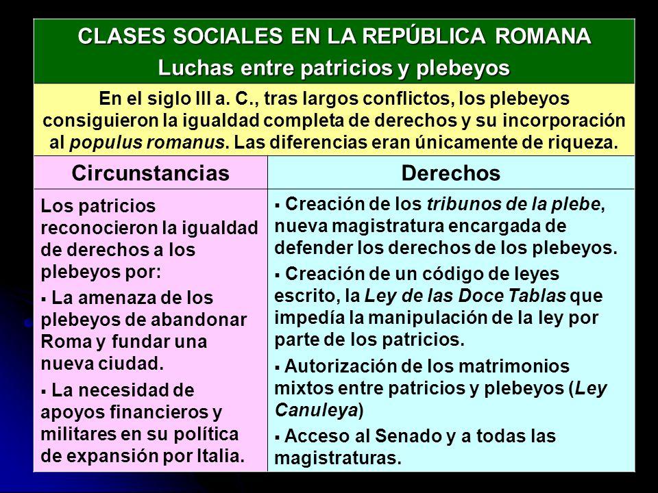 CLASES SOCIALES EN LA REPÚBLICA ROMANA