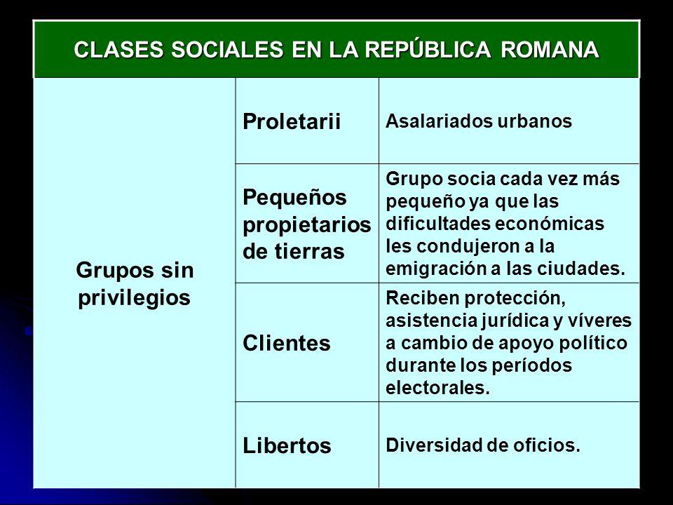 CLASES SOCIALES EN LA REPÚBLICA ROMANA Grupos sin privilegios