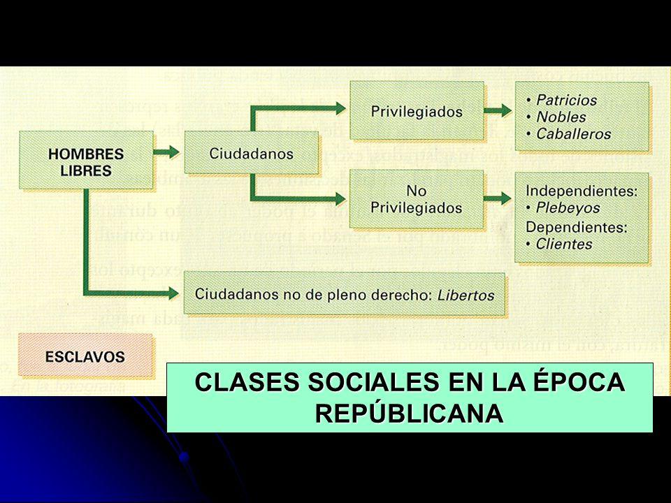 CLASES SOCIALES EN LA ÉPOCA REPÚBLICANA