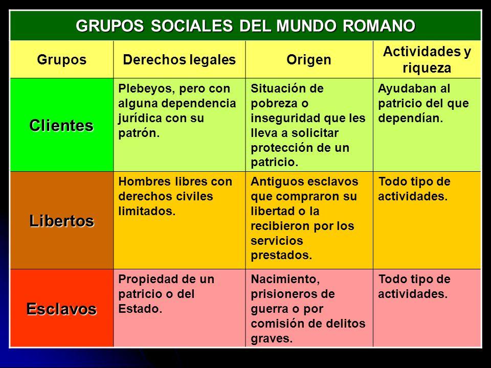 GRUPOS SOCIALES DEL MUNDO ROMANO