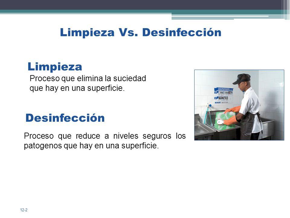 Limpieza Vs. Desinfección