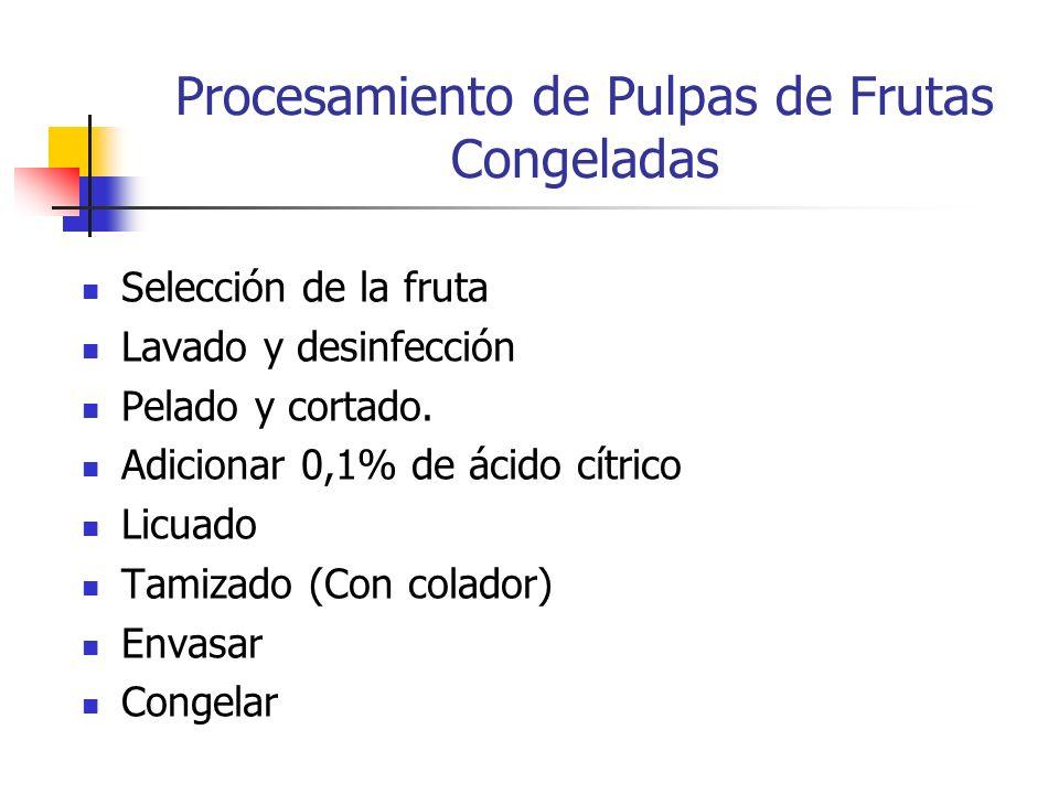 Procesamiento de Pulpas de Frutas Congeladas
