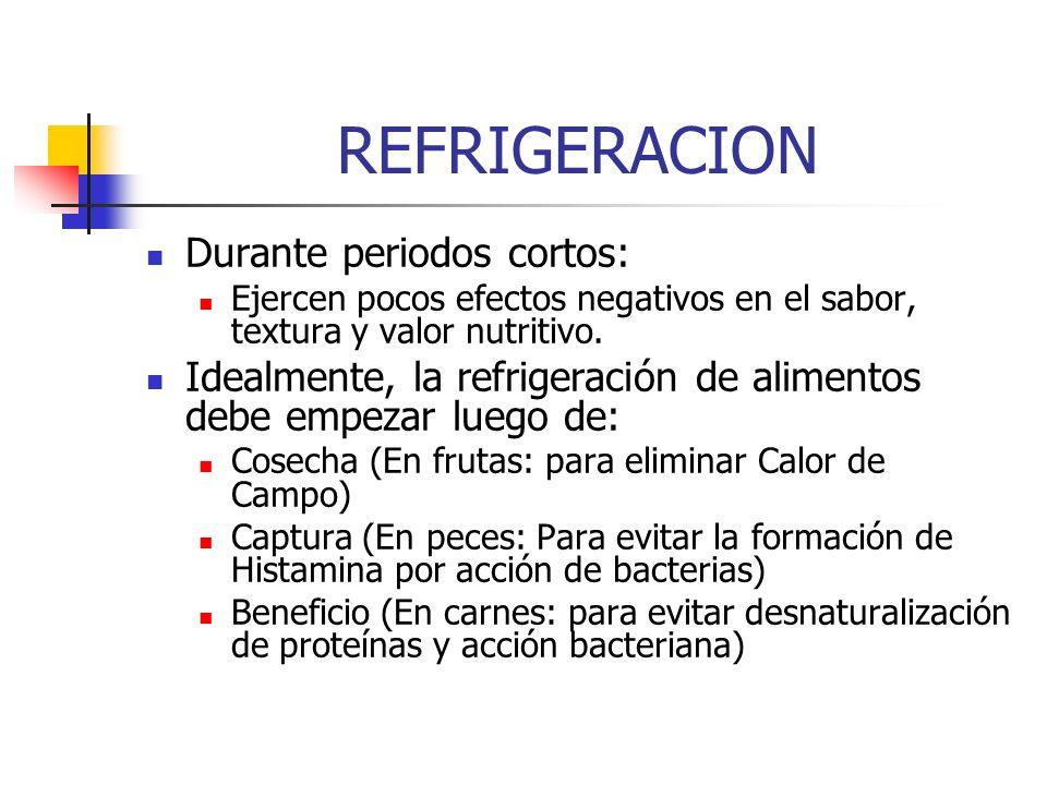 REFRIGERACION Durante periodos cortos: