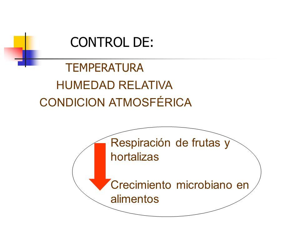 CONDICION ATMOSFÉRICA