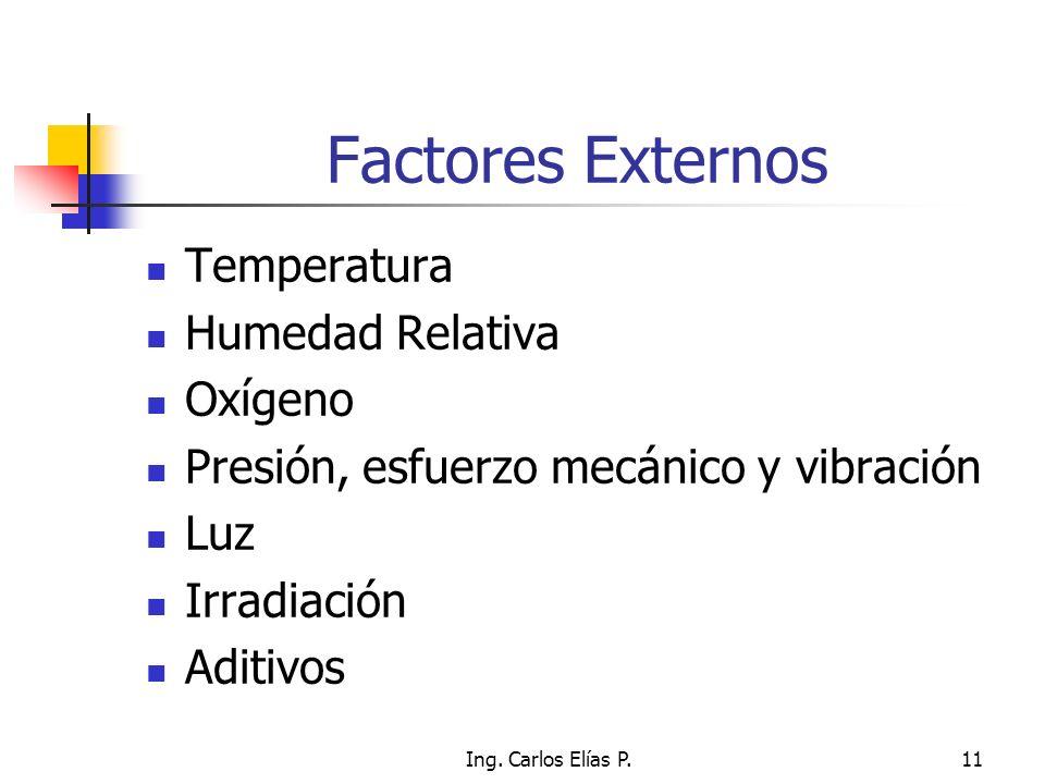 Factores Externos Temperatura Humedad Relativa Oxígeno