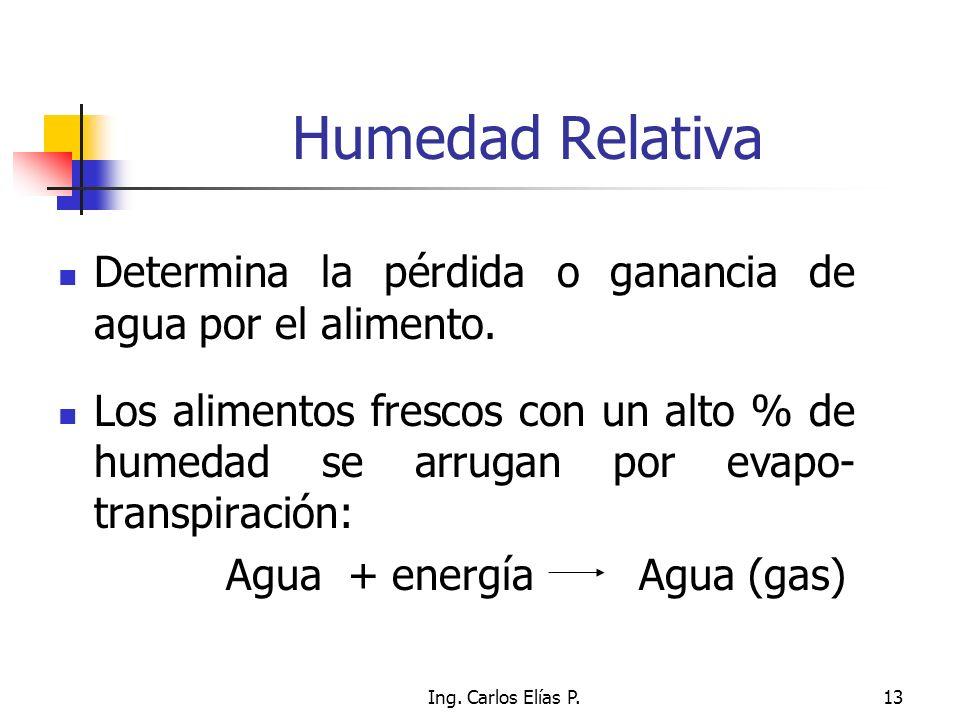 Humedad Relativa Determina la pérdida o ganancia de agua por el alimento.