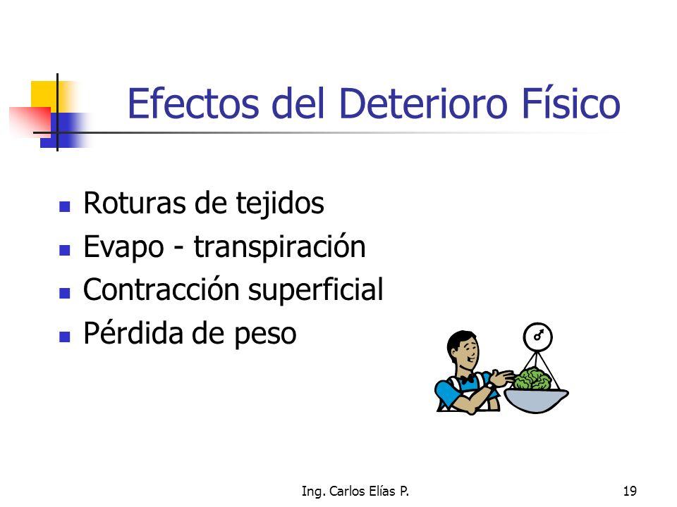 Efectos del Deterioro Físico