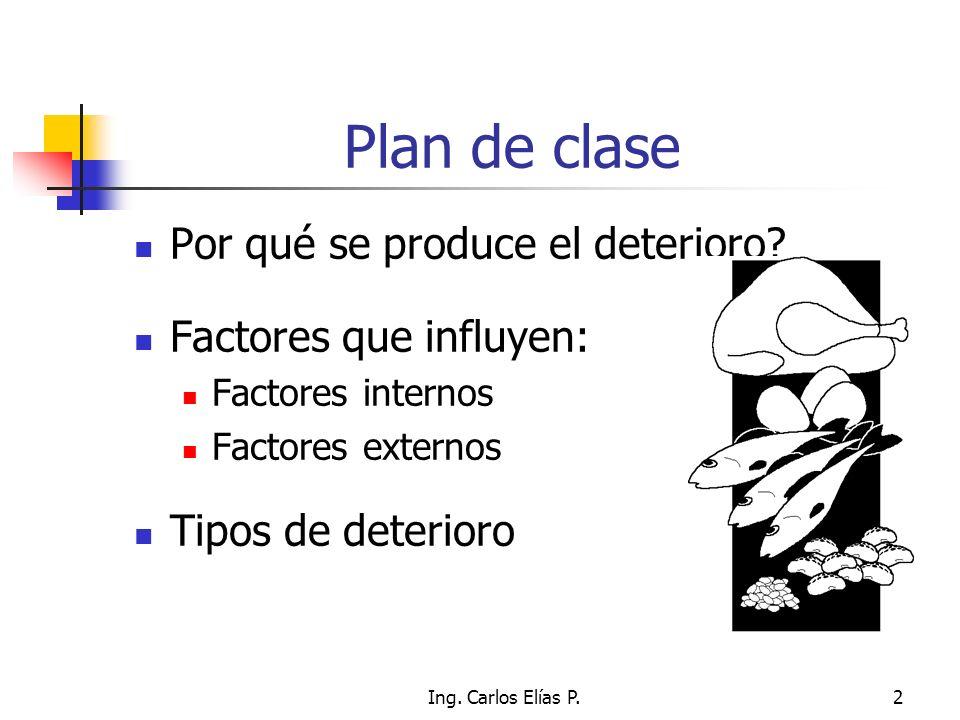 Plan de clase Por qué se produce el deterioro Factores que influyen: