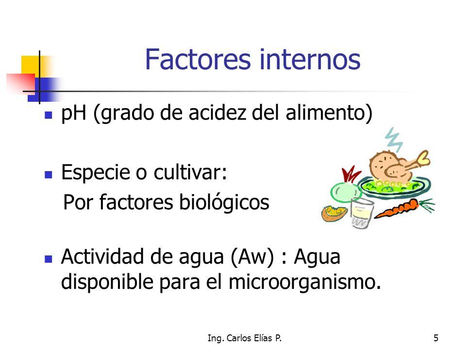 Factores internos pH (grado de acidez del alimento)