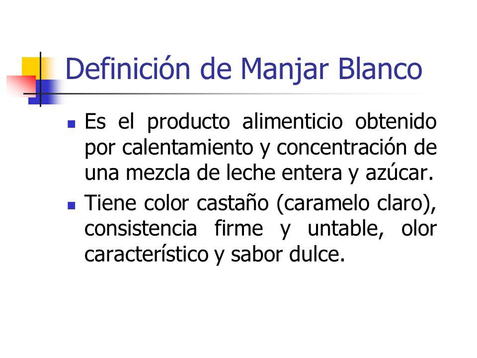 Definición de Manjar Blanco