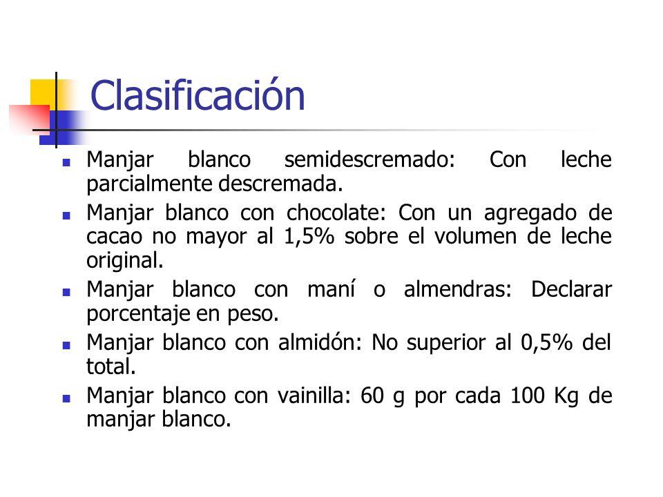 Clasificación Manjar blanco semidescremado: Con leche parcialmente descremada.