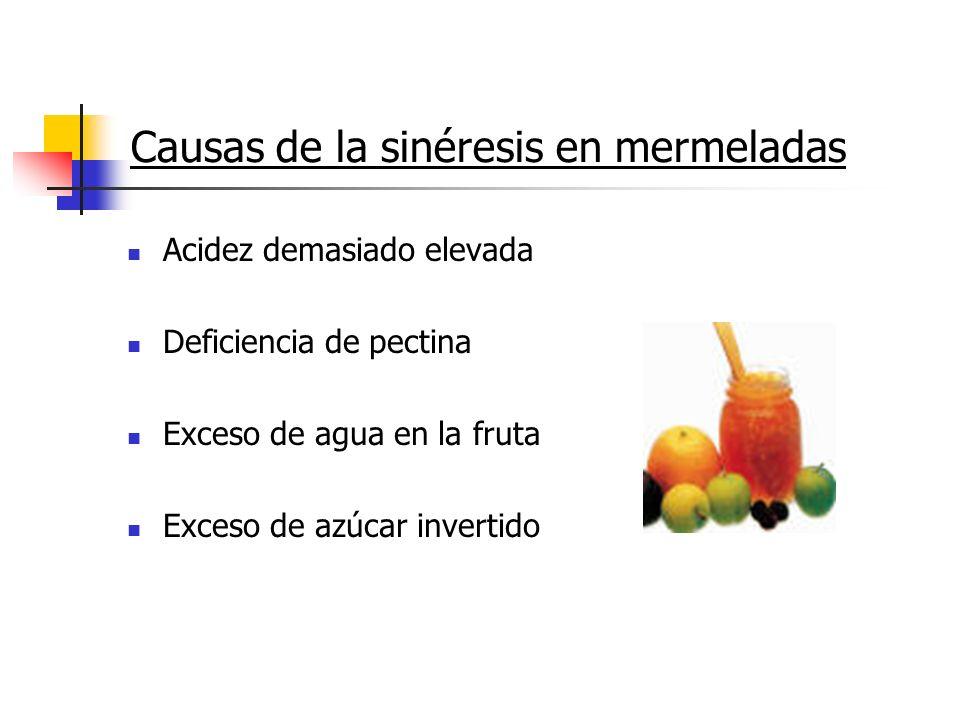 Causas de la sinéresis en mermeladas