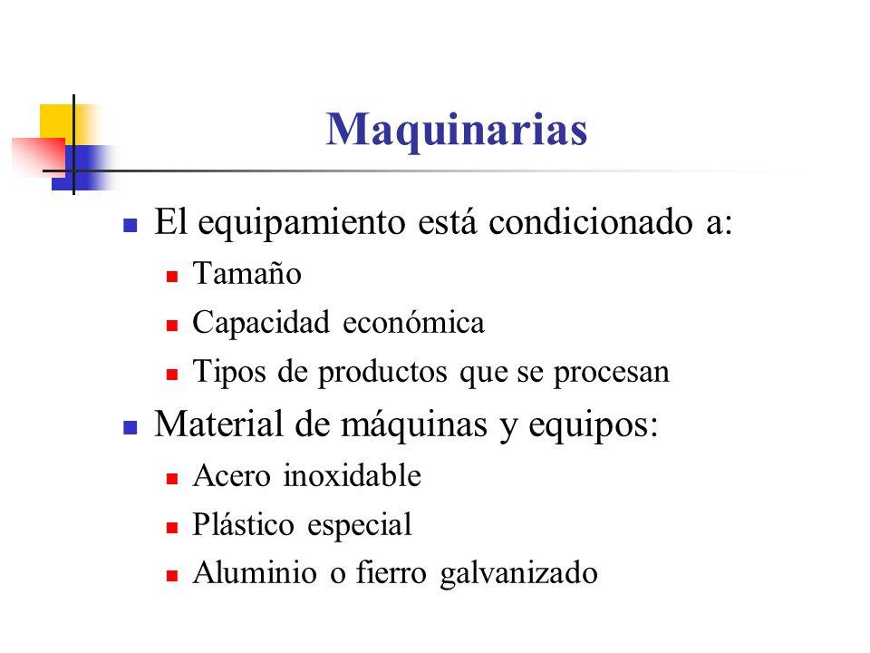 Maquinarias El equipamiento está condicionado a: