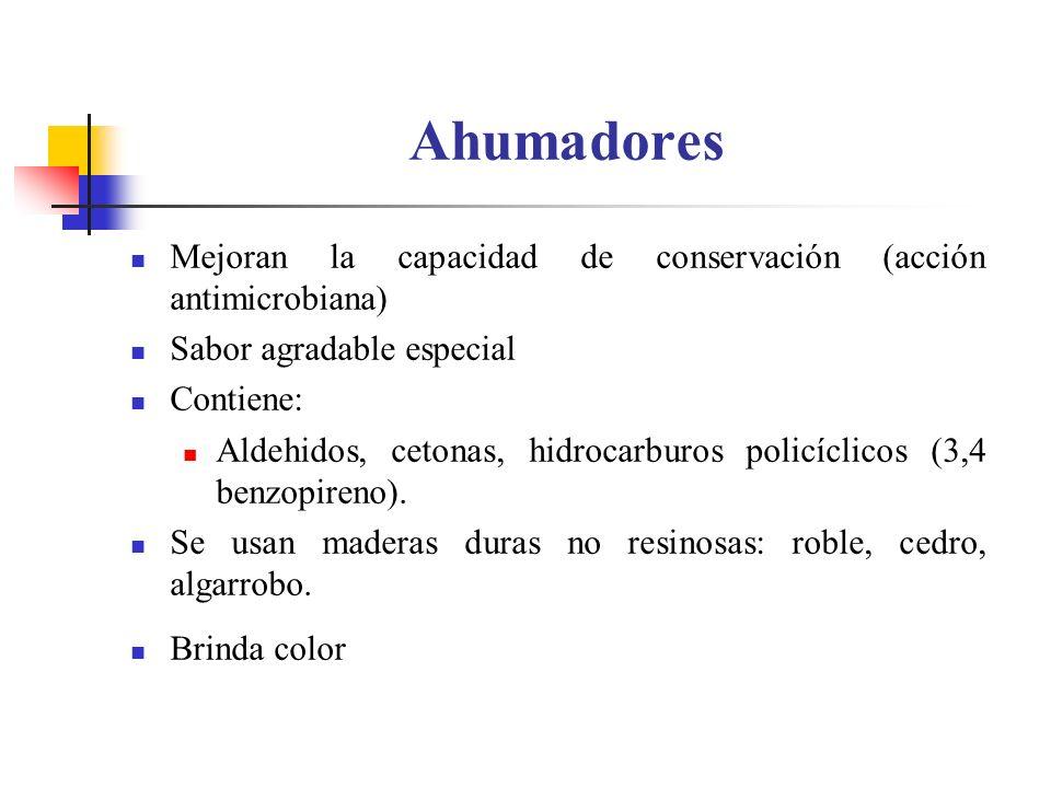 Ahumadores Mejoran la capacidad de conservación (acción antimicrobiana) Sabor agradable especial. Contiene: