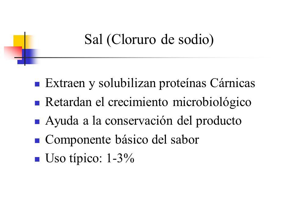 Sal (Cloruro de sodio) Extraen y solubilizan proteínas Cárnicas