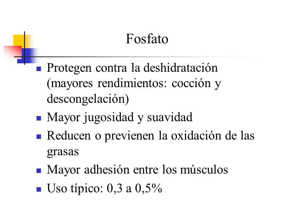 Fosfato Protegen contra la deshidratación (mayores rendimientos: cocción y descongelación) Mayor jugosidad y suavidad.
