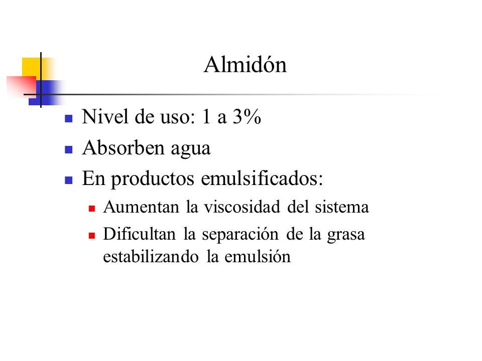 Almidón Nivel de uso: 1 a 3% Absorben agua En productos emulsificados:
