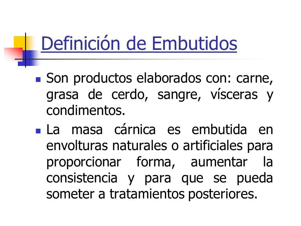 Definición de Embutidos