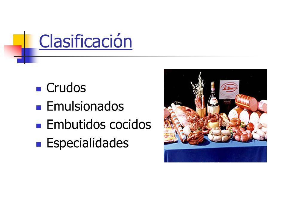 Clasificación Crudos Emulsionados Embutidos cocidos Especialidades