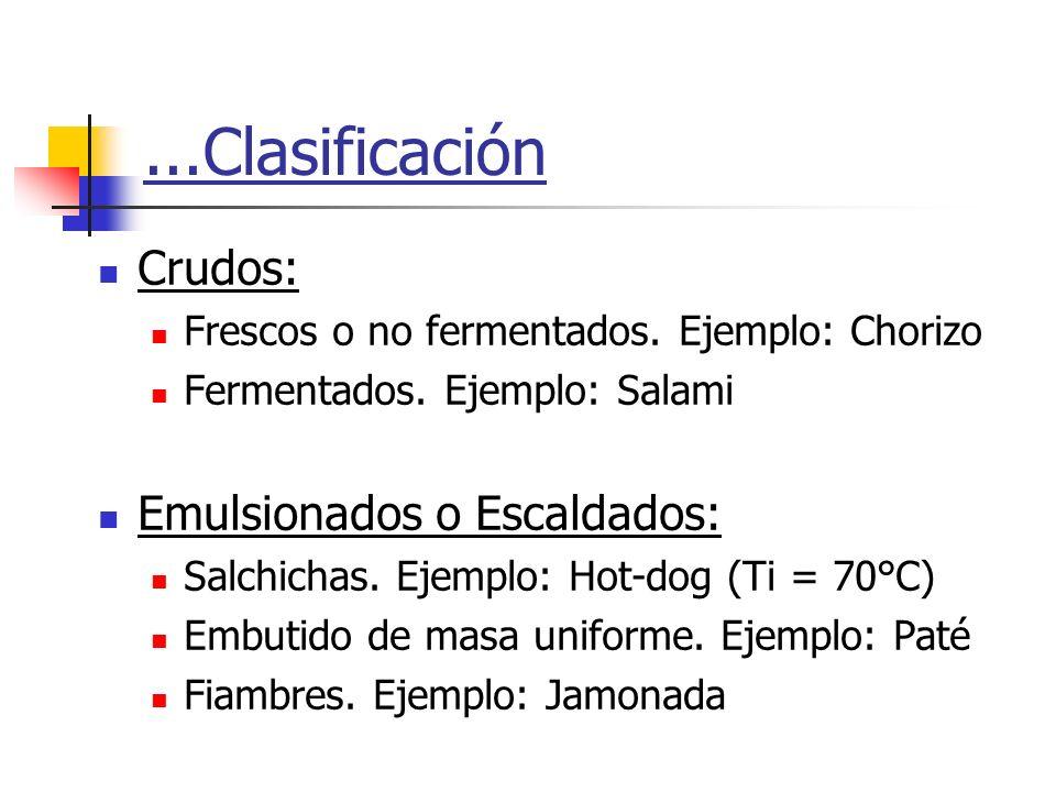 ...Clasificación Crudos: Emulsionados o Escaldados: