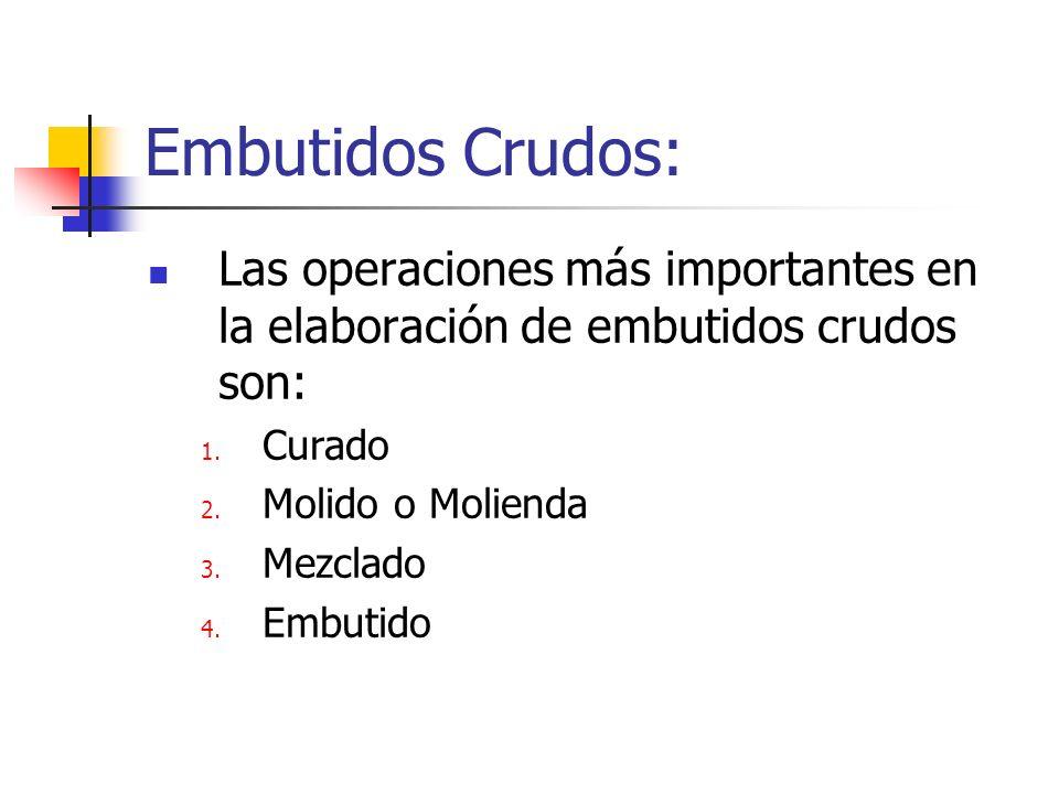 Embutidos Crudos:Las operaciones más importantes en la elaboración de embutidos crudos son: Curado.