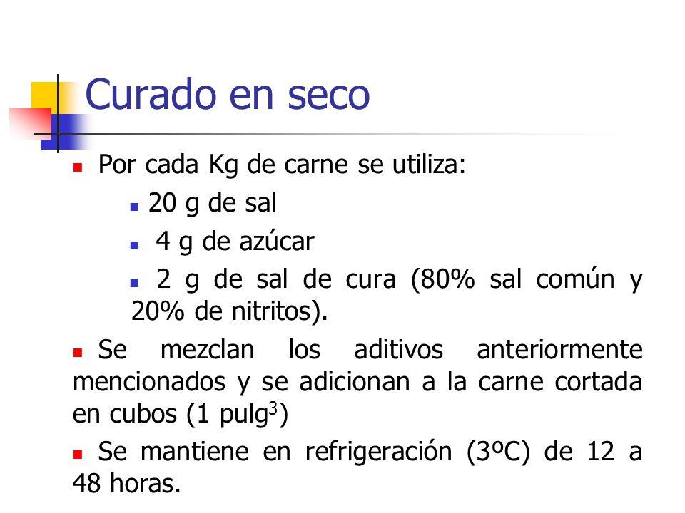 Curado en seco Por cada Kg de carne se utiliza: 20 g de sal