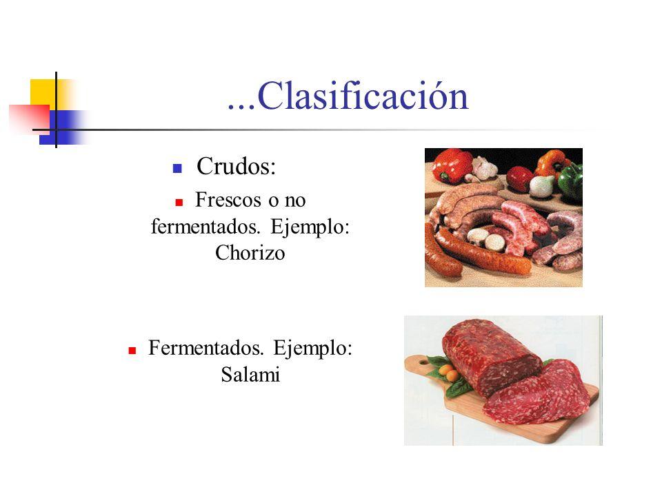 ...Clasificación Crudos: Frescos o no fermentados. Ejemplo: Chorizo