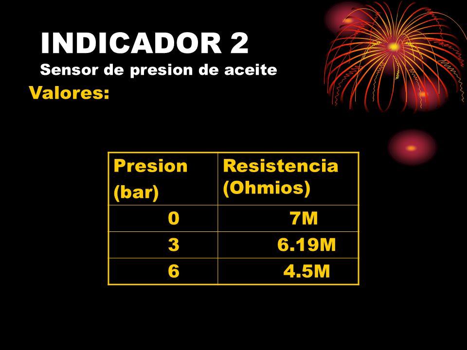 INDICADOR 2 Sensor de presion de aceite