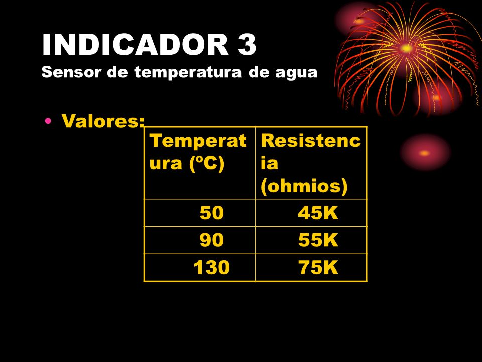 INDICADOR 3 Sensor de temperatura de agua
