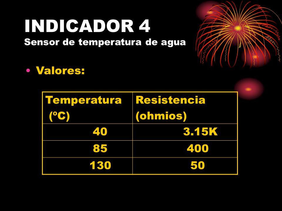 INDICADOR 4 Sensor de temperatura de agua