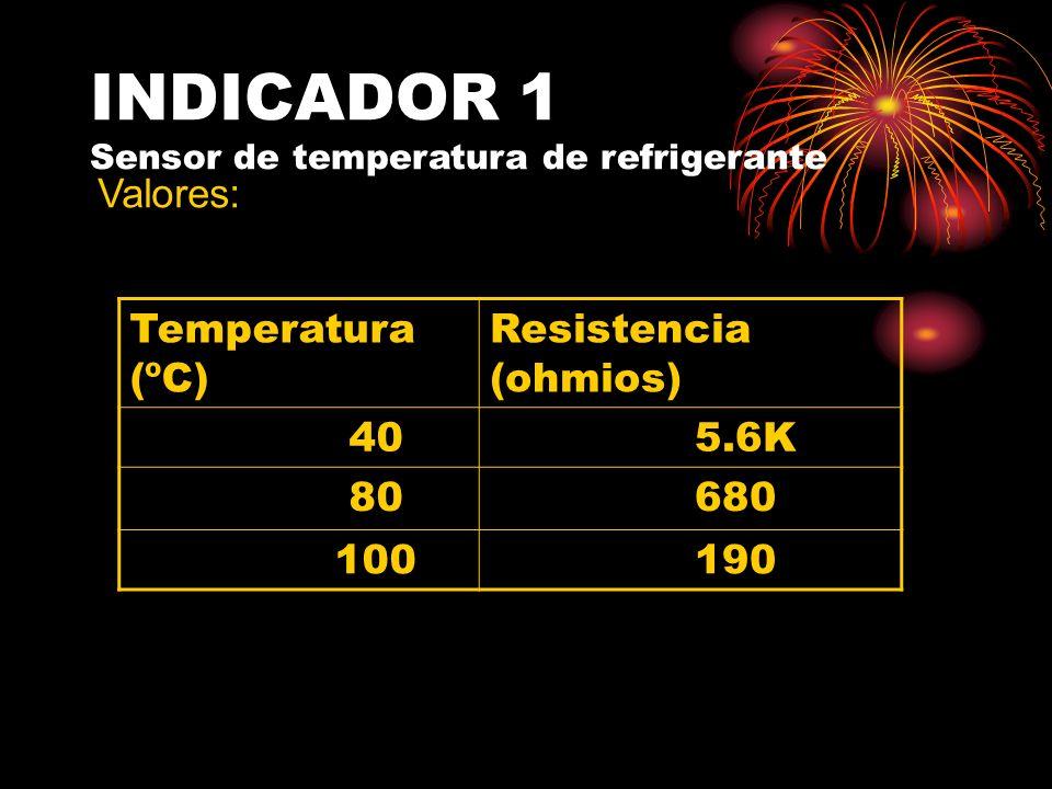 INDICADOR 1 Sensor de temperatura de refrigerante